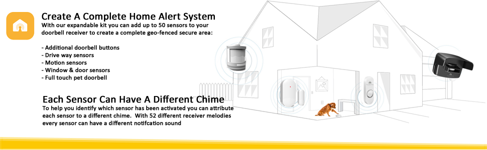 home security mydome geofencing alert system
